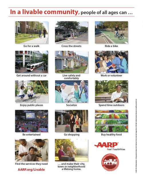 """AARP poster showing aspects of a """"livable community"""""""